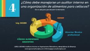 Auditorías Internas en organizaciones elaboradoras de alimentos para celíacos