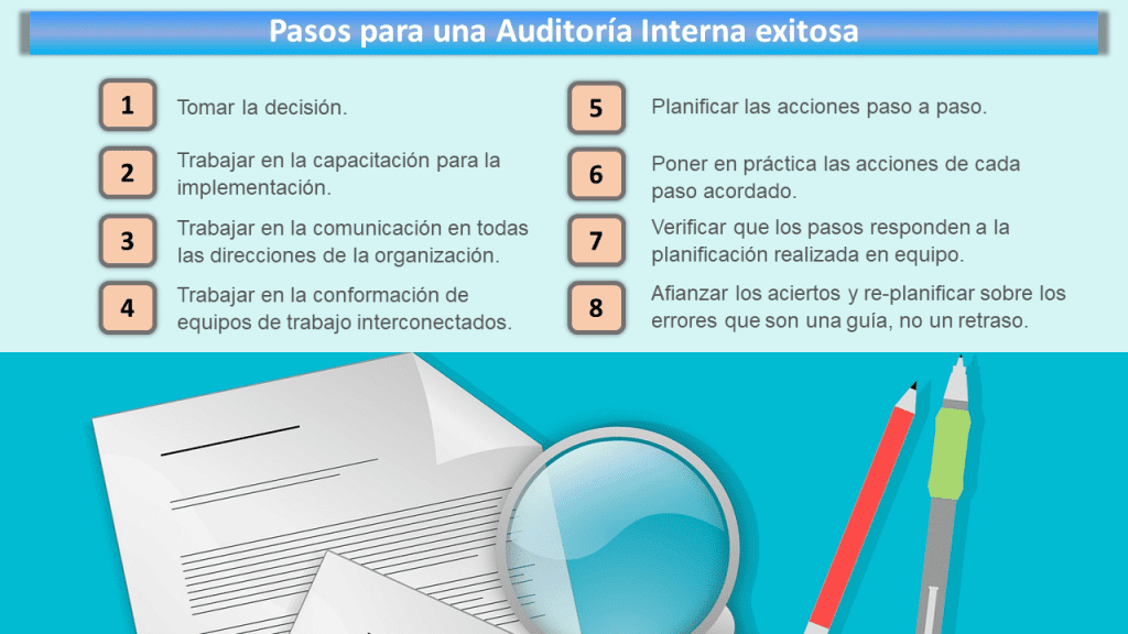 Pasos Auditorias